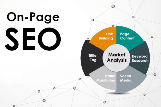 All You Need To Know About On Page SEO In 2019