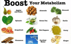 6 Secrets On How To Increase Metabolism